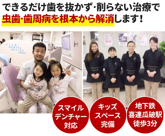 大阪市平野区,喜連瓜破駅の歯医者