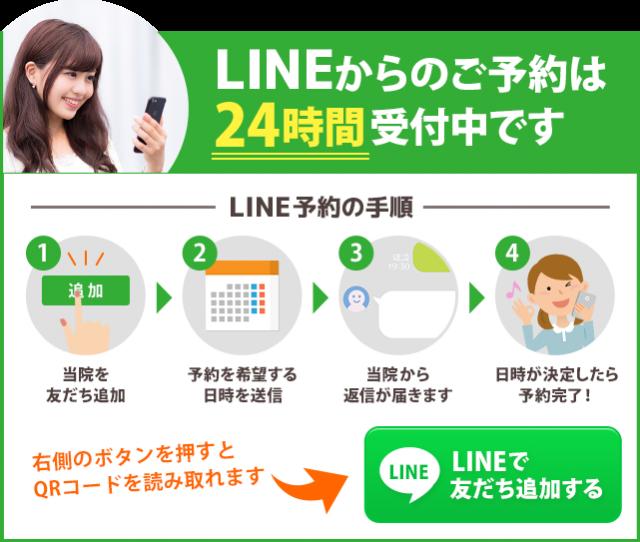 谷塚駅前整骨院のLINE@